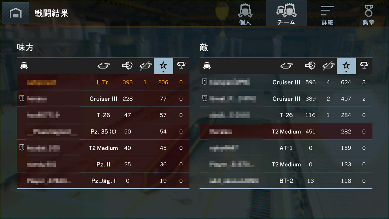 『ガルパン』×『WoT Blitz』コラボに挑戦! あんこうチームIV号戦車ゲットへの道
