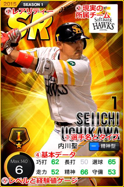 まいにちプロ野球【ゲームレビュー】