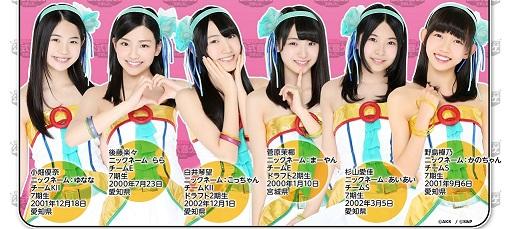 『AKB48グループ ついに公式音ゲーでました。』が怒涛のアップデート! 無料でフォトが手に入る「フォトクエスト」が登場