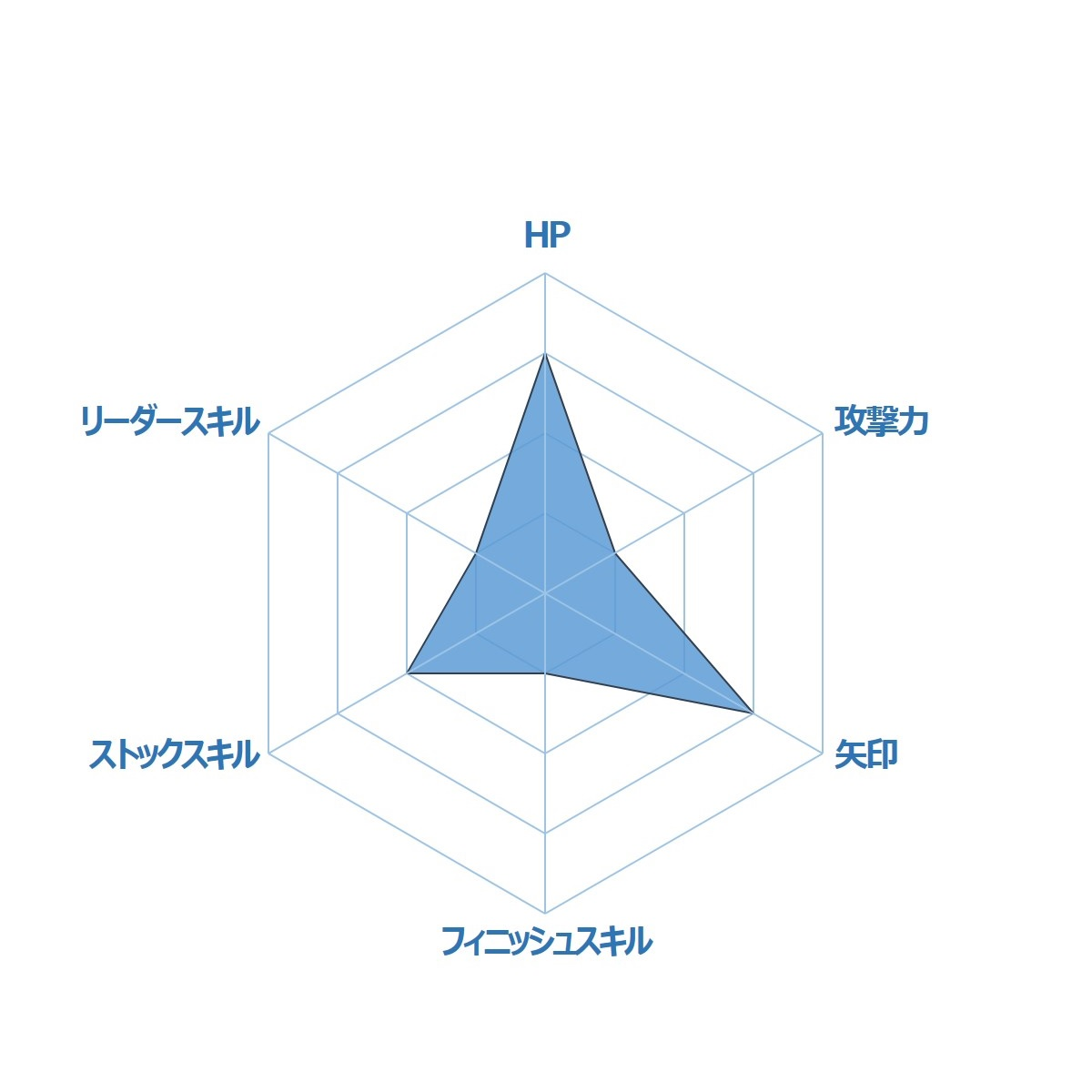 ガルズモンズ【キャラ性能・評価】備長炭ドラゴン