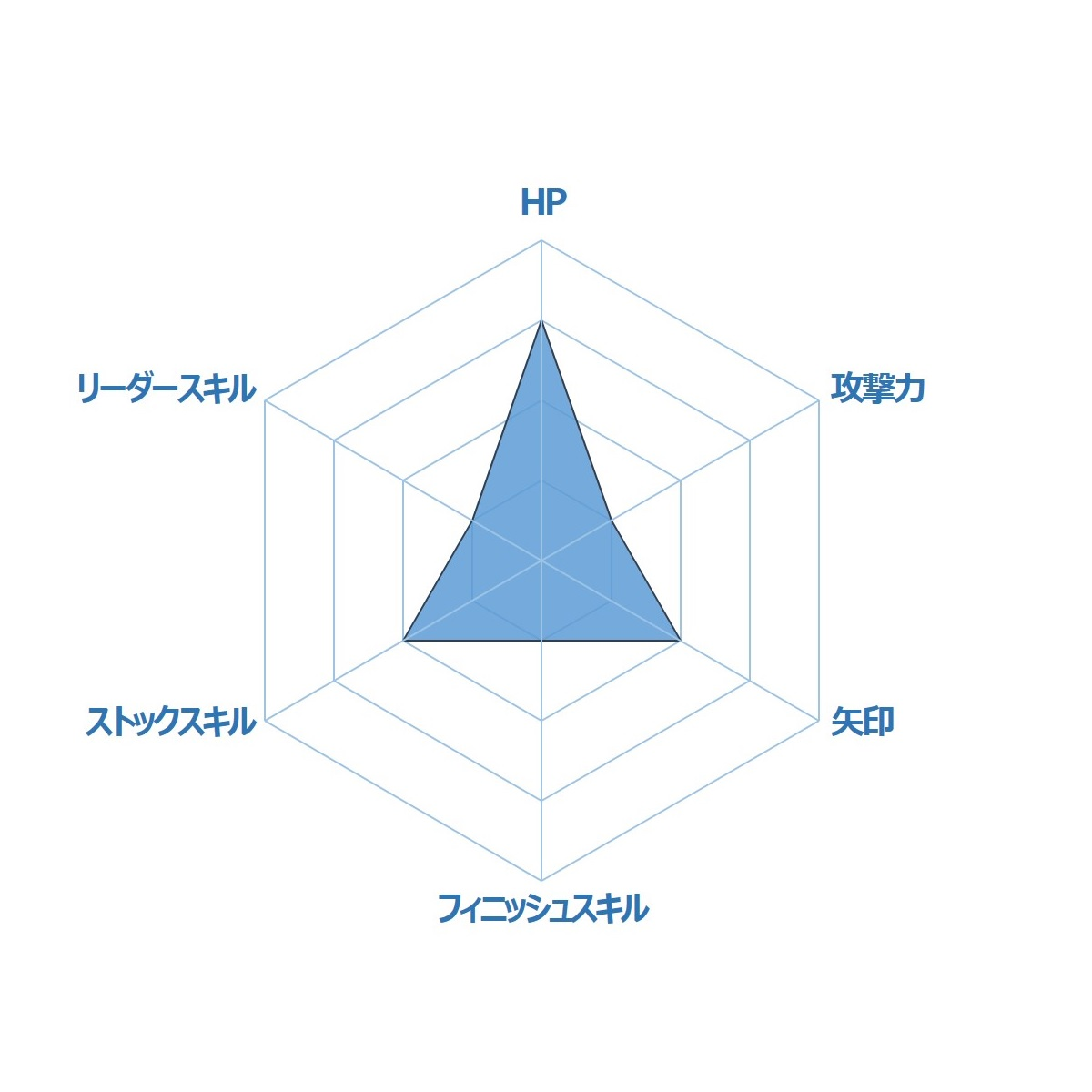ガルズモンズ【キャラ性能・評価】ゴキピクシー