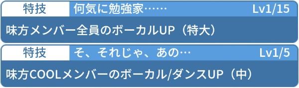 乃木恋【攻略】: ランキング上位者に学ぶ福神編成法