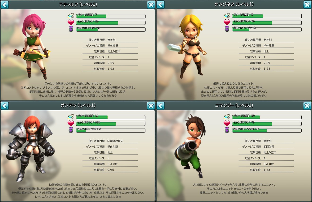 人体組成できちゃうRTS『ワンダーオラクル(WONDER ORACLE)』を先行プレイ!【ゲームプレビュー】