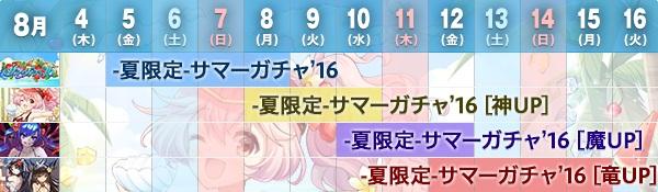 逆転オセロニア【攻略】: 「夏限定 サマーガチャ'16」最強キャラクターランキング