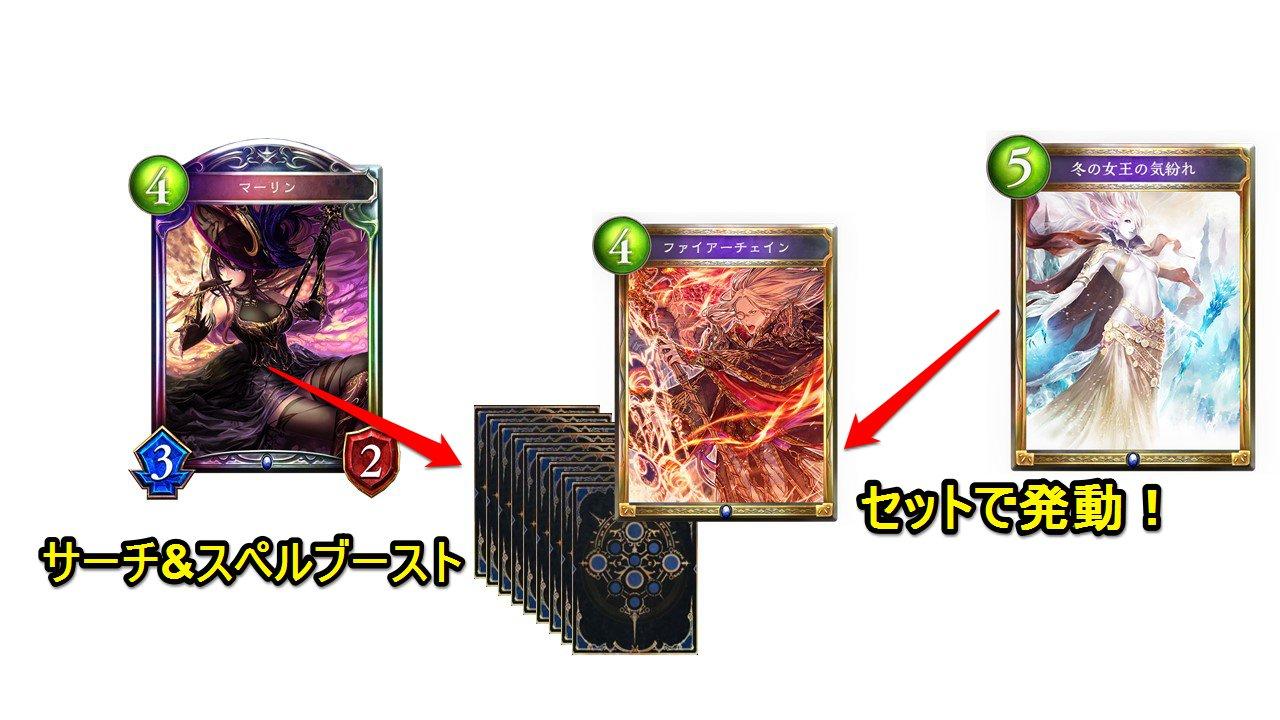 シャドウバース【攻略】:組み合わせると強いカードシナジー図鑑!ウィッチ編