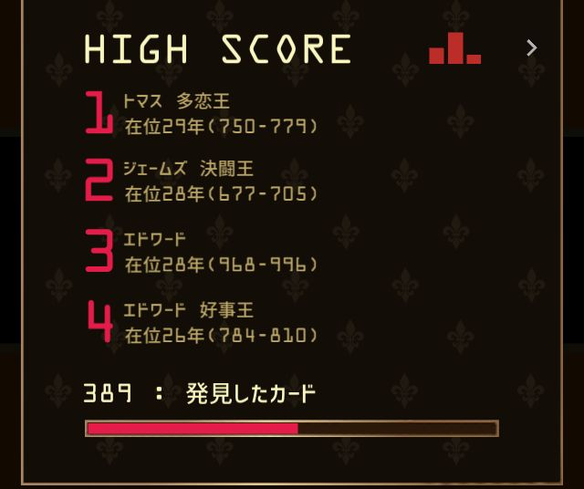 Reigns【ゲームレビュー】