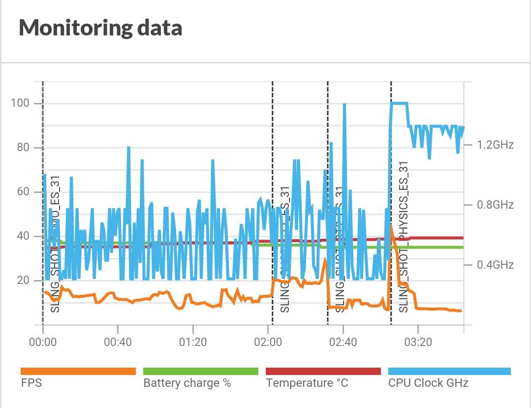 【ゲーム用スマホ選び2017年新春版】Xperia XZ徹底レビュー!Xperiaシリーズユーザーは買い替えるべきか?