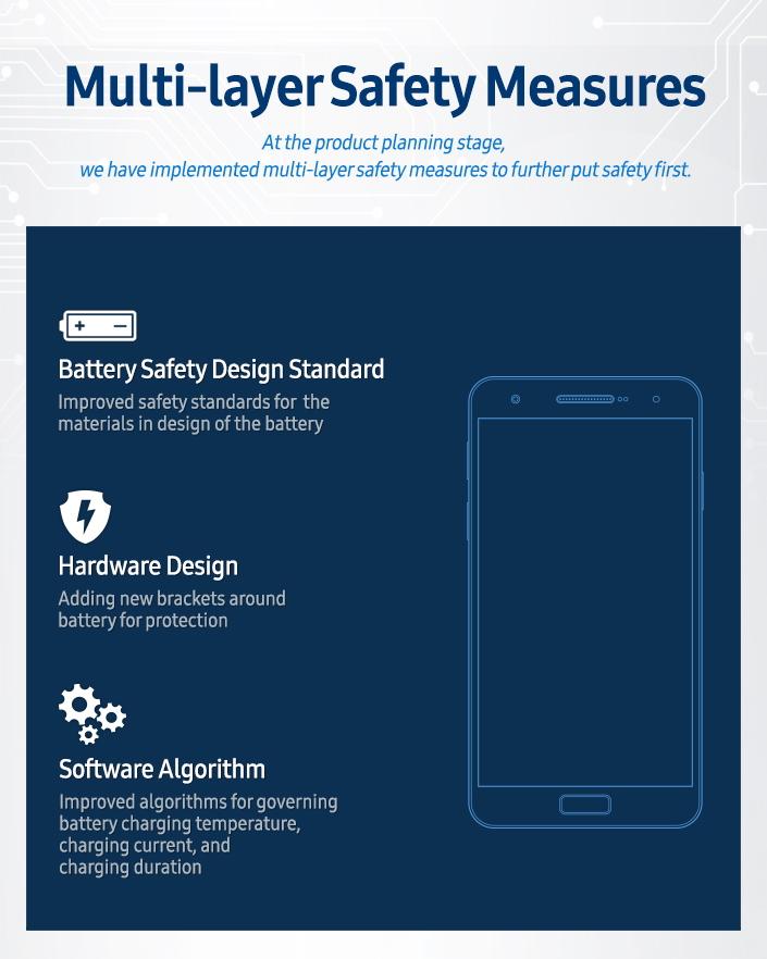 【法林岳之のFall in place】第31回: Galaxy Note 7の発火問題から学ぶべきこと