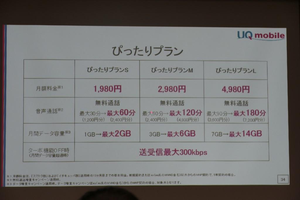 UQ mobile端末ラインアップに3機種追加!初のガラホも発売開始予定
