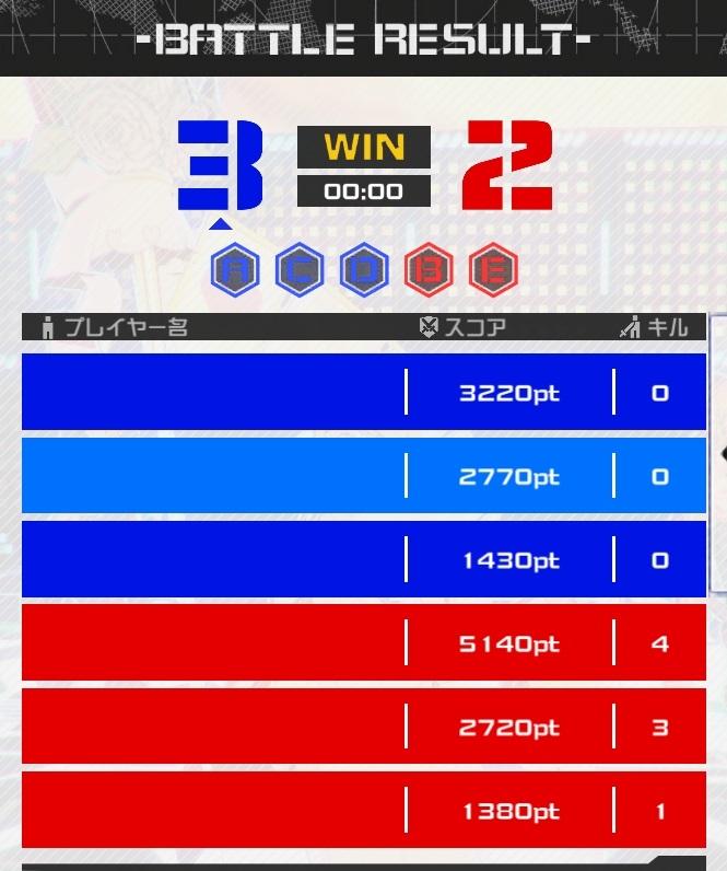 #コンパス【中級者攻略】: 勝負に負けて試合に勝つ! エリア防衛の基本【1/16更新】