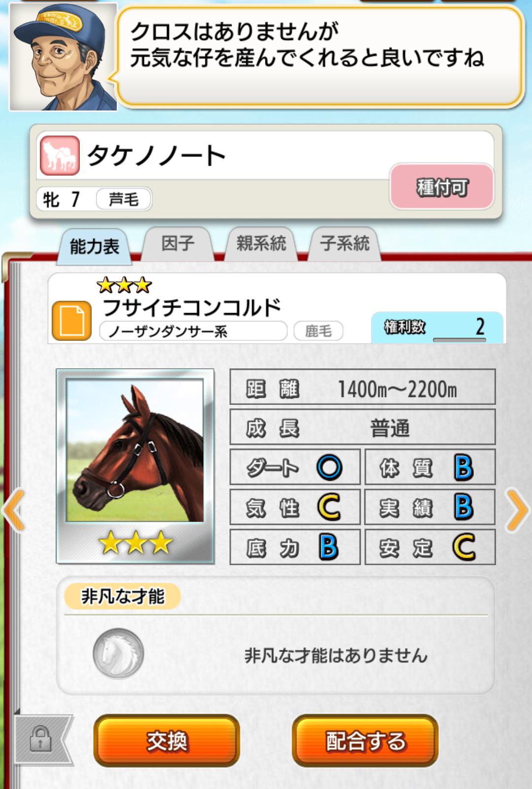ダービースタリオン マスターズ【攻略】:配合理論をマスターして狙いどおりの馬をつくり出せ!
