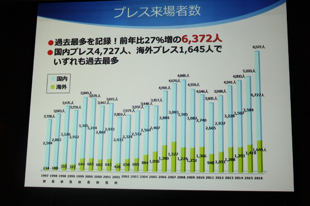 「東京ゲームショウ2017」ではe Sports&VRコーナーが進化を遂げる!? 開催発表会レポート