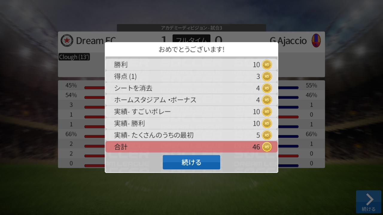 Dream League Soccer 2016【ゲームレビュー】