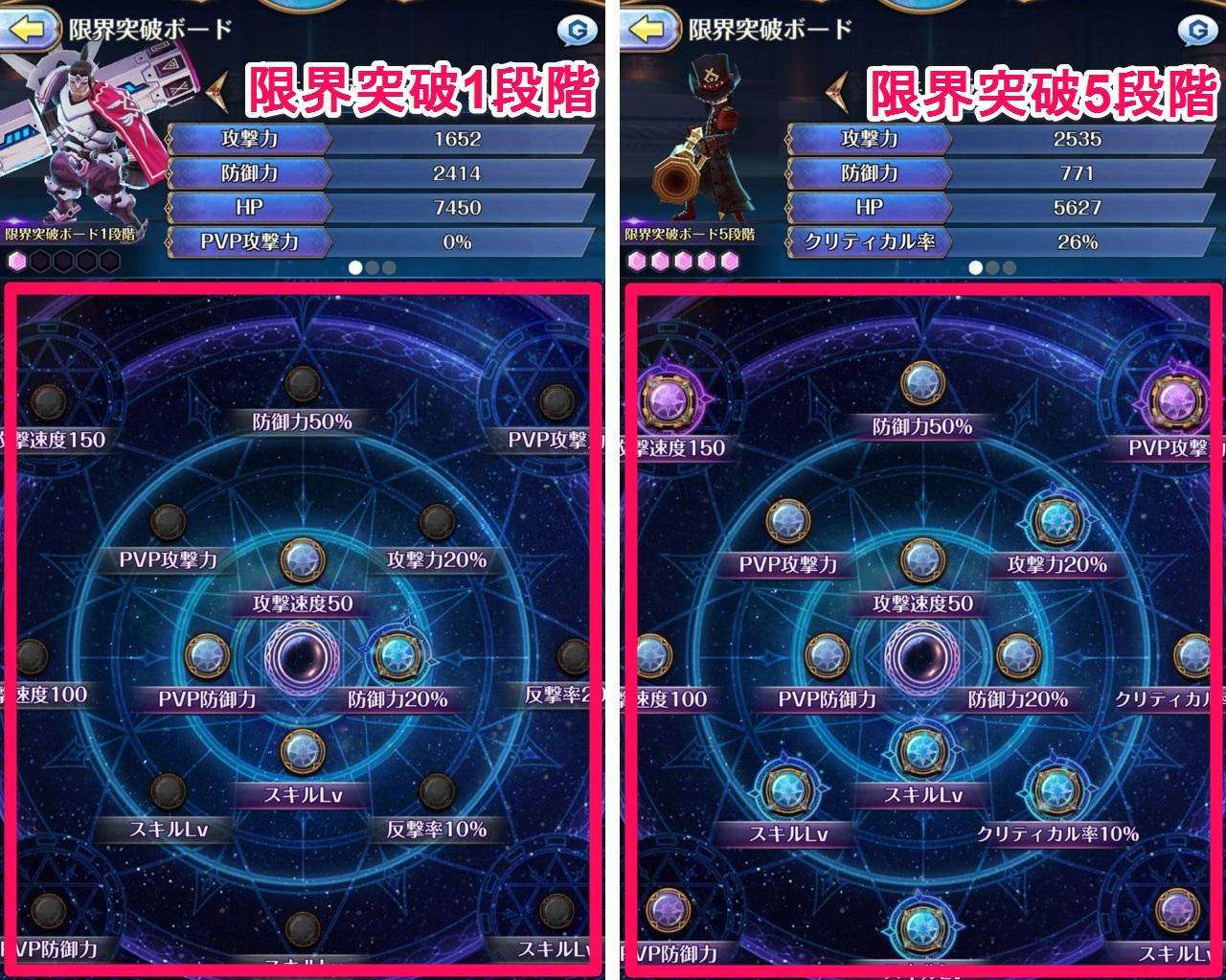 ナイクロ【攻略】: さいとうあみ式限界突破マニュアル