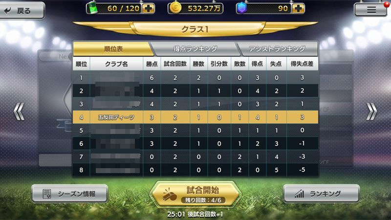 『モバサカ CHAMPIONS MANAGER』を先行プレイ! 選手としても遊べる戦略サッカーSLG【ゲームプレビュー】