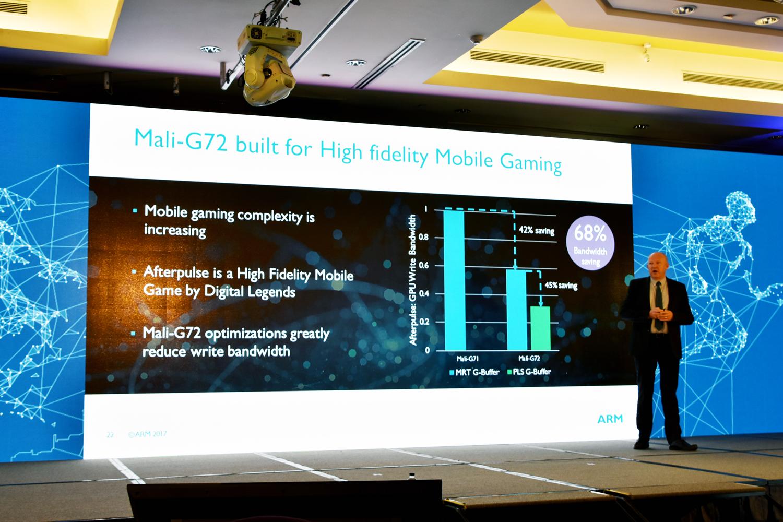 【西川善司のモバイルテックアラカルト】第39回: ARMの新プロセッサコア「Cortex A75/A55」「Mali G72」ってどんなもの?