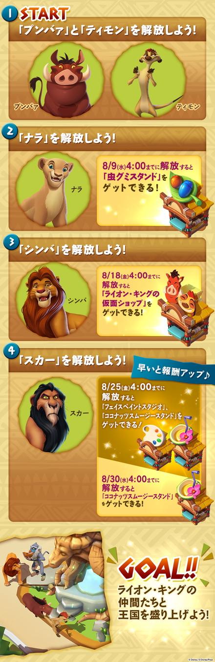 ディズニー マジックキングダムズでライオンキングの
