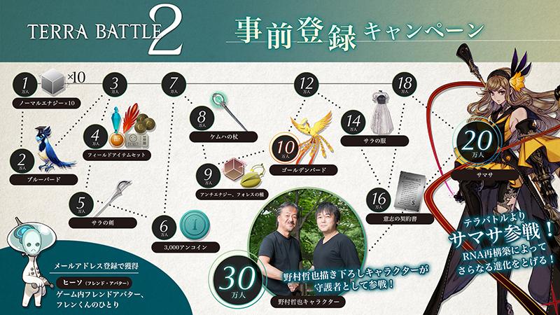 『テラバトル2』の事前登録が開始!特典には「サマサ」や野村哲也氏デザインのキャラクターも