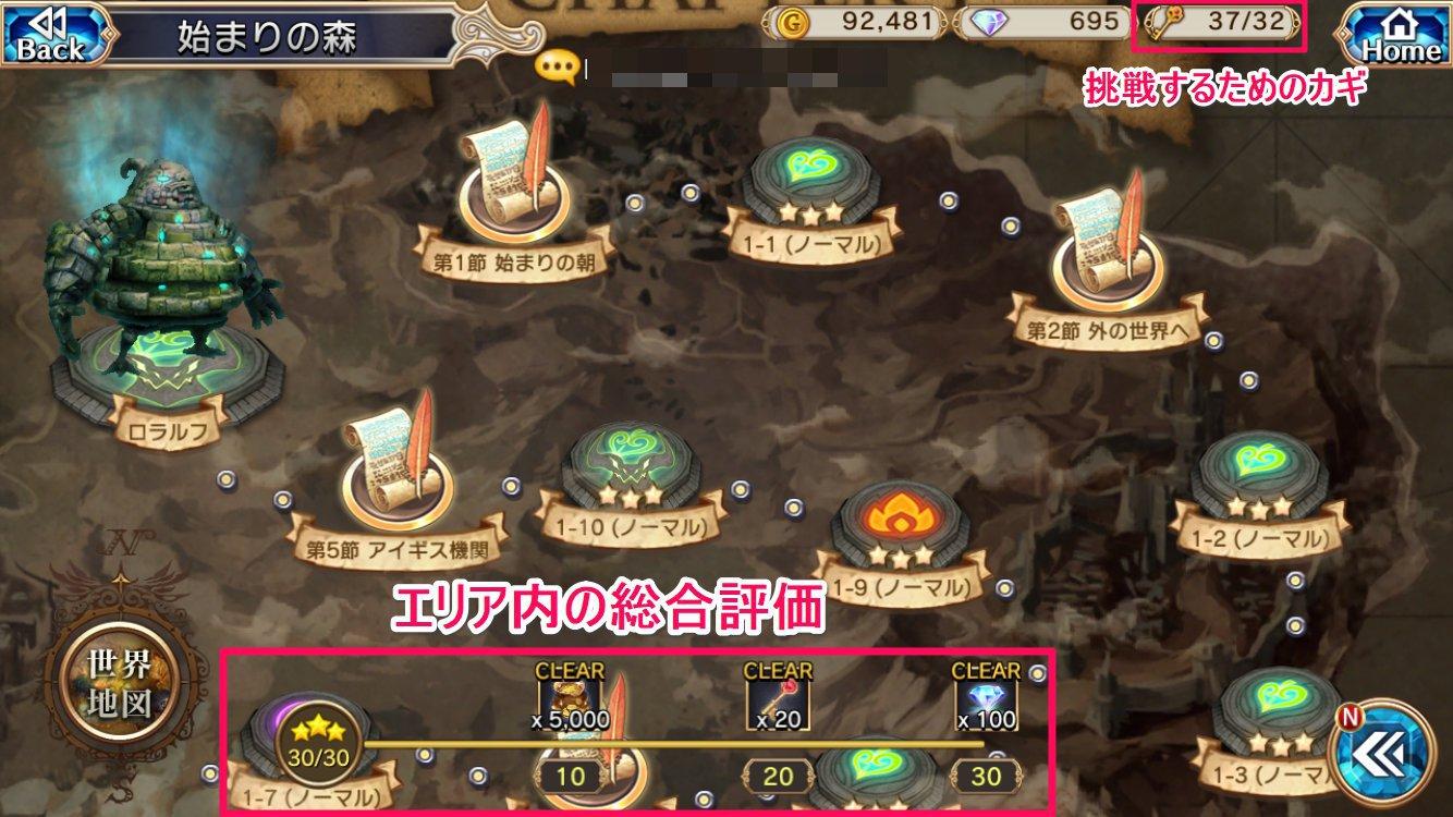 セレンシアサーガ:ドラゴンネスト【ゲームレビュー】