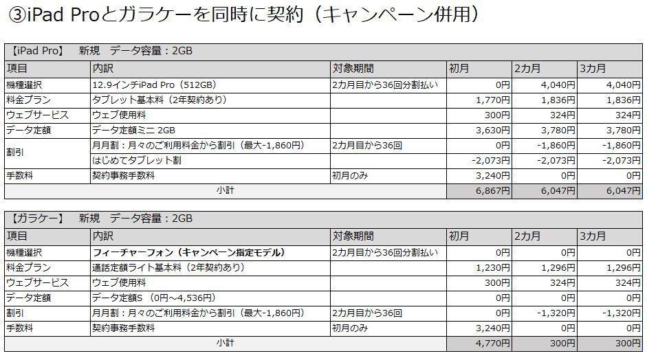 【西川善司のモバイルテックアラカルト】第42回: 西川善司がiOSデビュー!? iPad Proを購入するまでの顛末