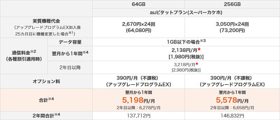 au KDDIから「iPhone X」の利用料金が発表!月々5,198円から利用可能