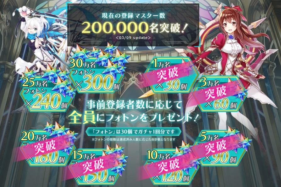 『ドールズオーダー』の事前登録者数が20万人を突破!「キズナアイ」とのコラボ動画も配信決定!!