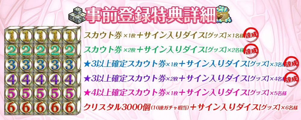 『AKB48ダイスキャラバン』の姉妹グループコラボ第1弾は「NGT48」に決定!