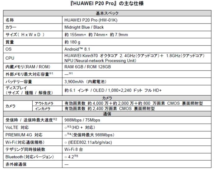 ファーウェイのフラッグシップモデル「HUAWEI P20 Pro」が6月下旬にドコモから発売!