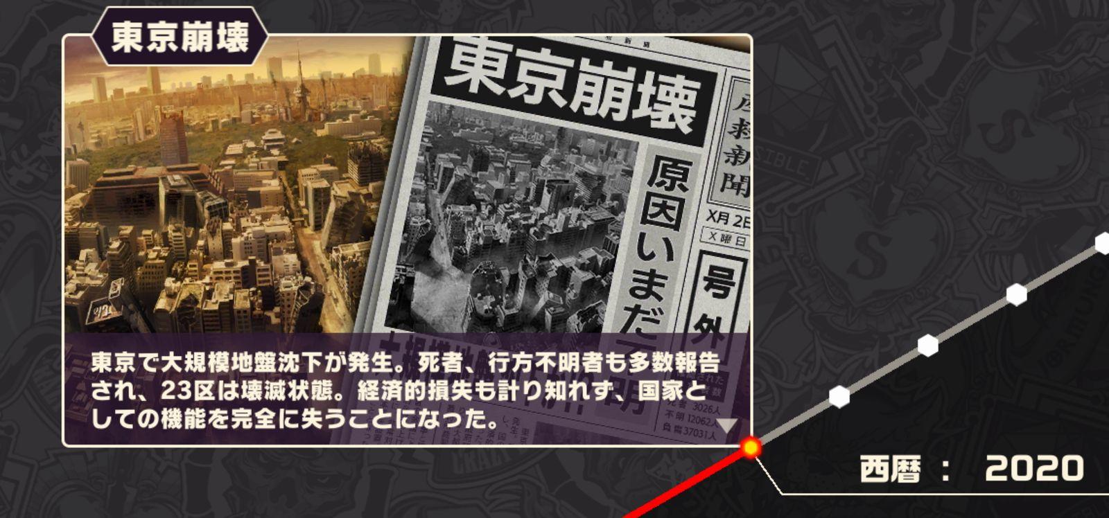 『東京プリズン』を先行プレイ!廃都となった東京で頂点を目指せ!【ゲームプレビュー】
