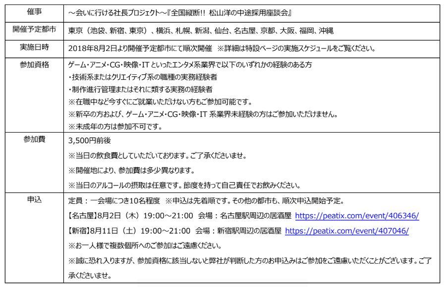 「全国縦断!! 松山洋の中途採用座談会」が全国で開催!新宿&名古屋の参加者を募集中!!