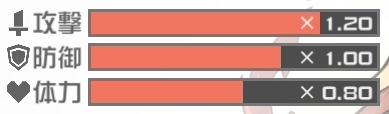 #コンパス【攻略】: ザック&レイチェル使いになるためのテクニックまとめ【8/28更新】