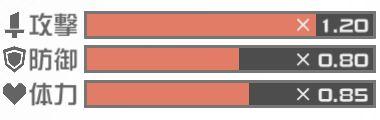 #コンパス【攻略】: 鏡音 リン使いになるためのテクニックまとめ【8/20更新】