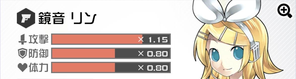 #コンパス【初心者攻略】: 細かいところまでわかる各ヒーローのデータランキング【8/10更新】