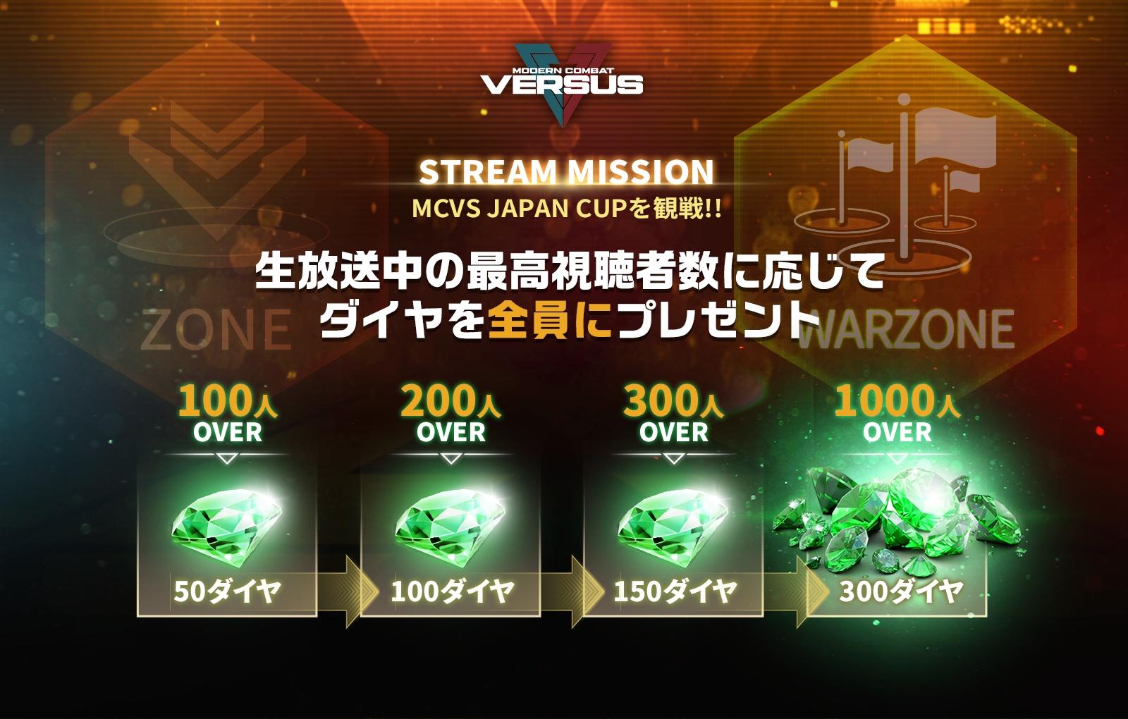 『モダコンVS』日本一を決める「MCVS JAPAN CUP 2018 SUMMER」決勝戦が8月18日に開催!
