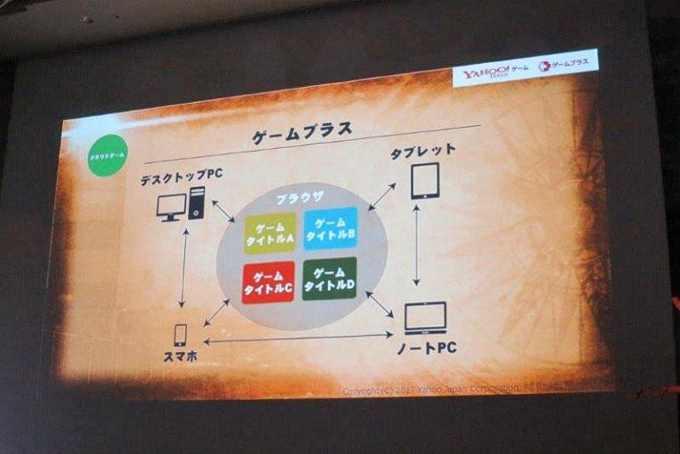 [黒川文雄のゲーム非武装地帯] 第68回: 日米ゲーム安全保障条約の蹉跌-Apple vs Yahoo! JAPAN
