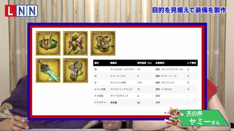 ロードモバイル【ニュース】: LNN#1(8月8日配信分)まとめ