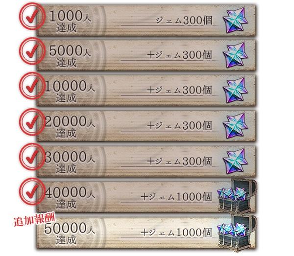 新作マルチRPG『ゴエティアクロス』事前登録者数4万人突破&追加報酬決定!