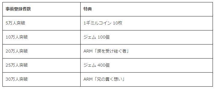 『ワイルドアームズ ミリオンメモリーズ』のリリース日が9月26日(水)に決定!