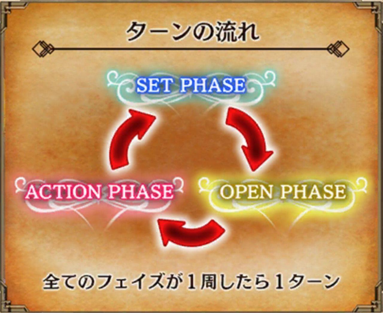 アルテイルNEO【攻略】: オープンスキルが超重要!スキル徹底解説