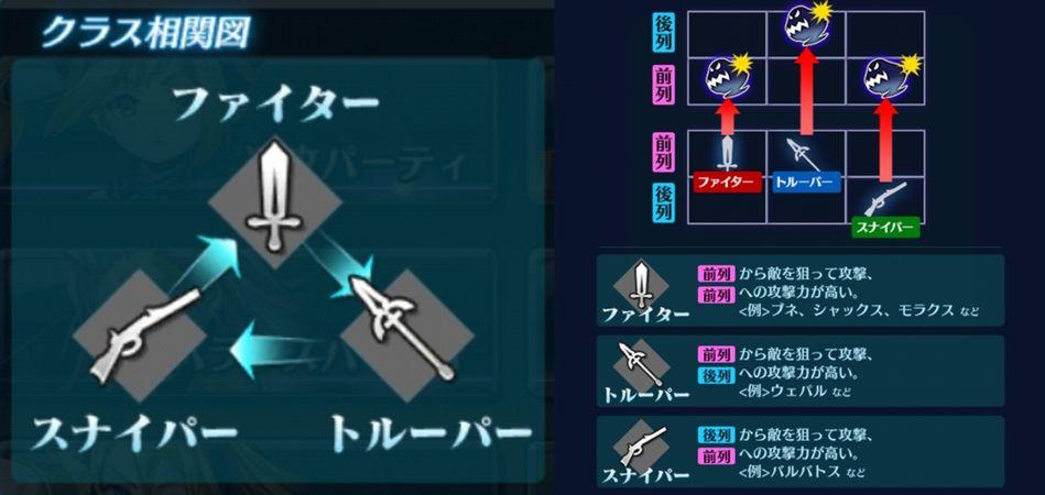 メギド72【攻略】: パーティー編成時の注目ポイントを徹底解説!~準備編~【今から始めるメギド72】