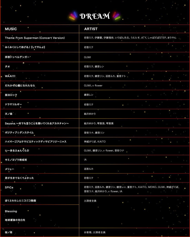 #コンパス【レポート】: ライアリ出張版で初参戦!「ニコニコ超パーティー2018」レポート