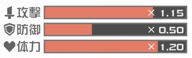 #コンパス【攻略】: ニコラ テスラ使いになるためのテクニックまとめ【12/4更新】