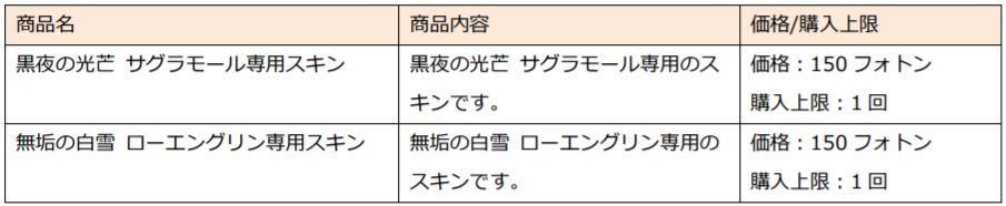 『ドールズオーダー』クリスマスサグラモール&ローエングリン登場!限定プラグインなどがもらえる!
