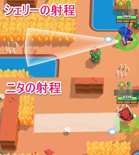 ブロスタ【攻略】: クマといっしょに連続攻撃!ニタの性能と戦い方