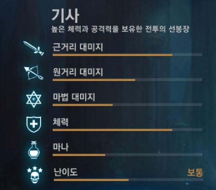 『リネージュM(リネM)』ってどんな感じ?韓国版プレイレポート