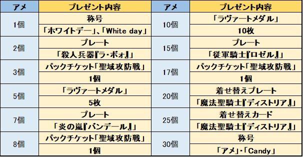 『アルテイルNEO』でEXカードパック「深紅の姫君」のリフェス&ゴウエンパックが発売開始!
