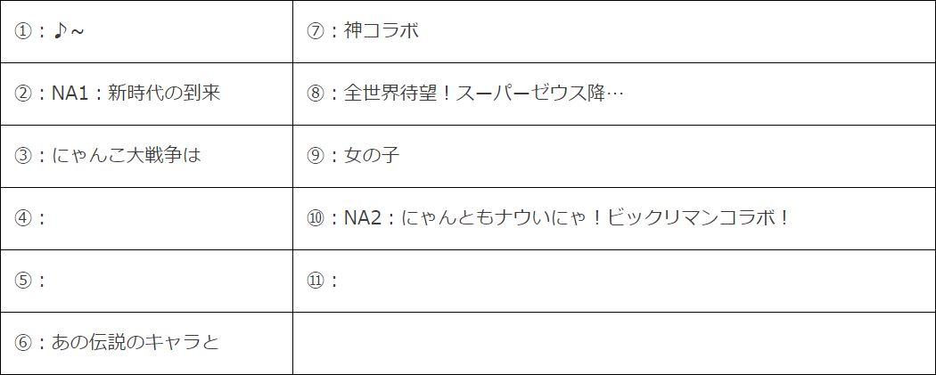 にゃんこ大戦争【ニュース】: 『ビックリマン』コラボが本日よりスタート!TVCMも放映開始!