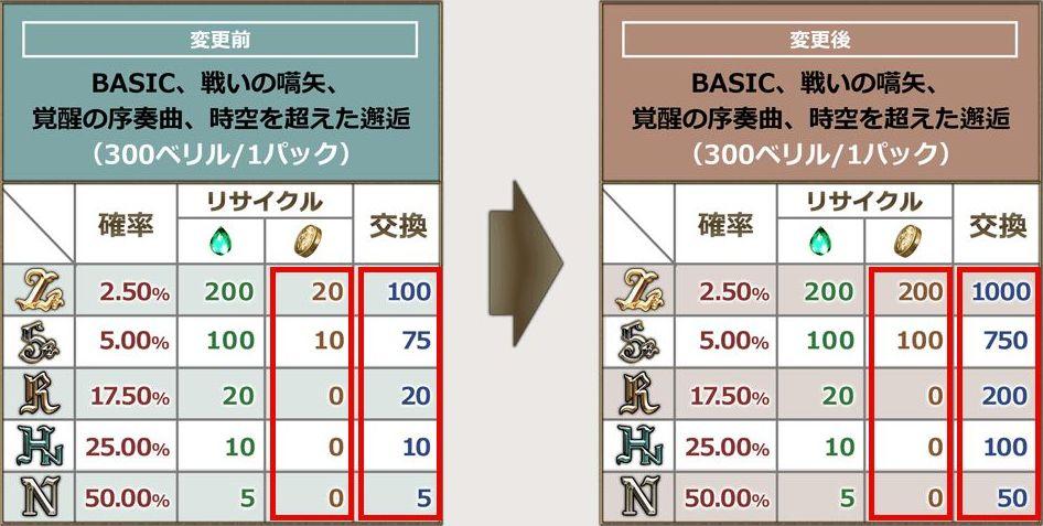 アルテイルNEO【攻略】: カウンター実装!第3弾「叡智崩落」おすすめデッキ解説