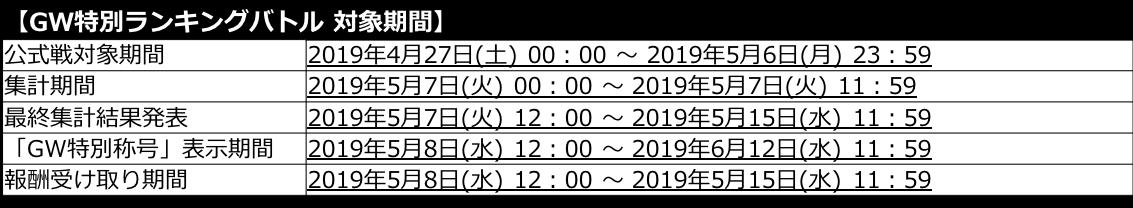 『逆転オセロニア』で「GW逆転祭 第一弾」が本日より開催!4月26日から『七つの大罪』コラボも復刻!