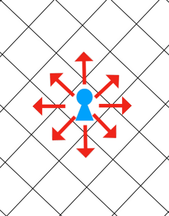 リネM【反王ブログ】:#11 リネージュMの操作性